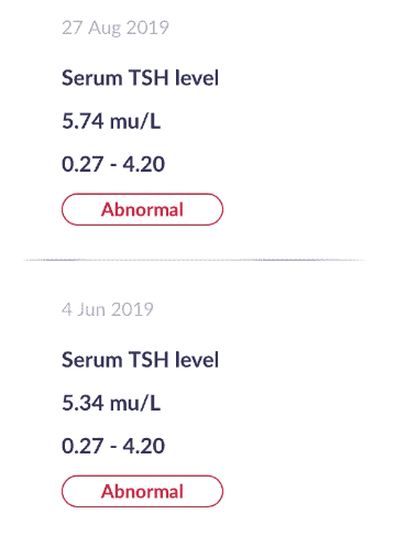 These TSH Levels show subclinical hypothyroidism.  Levels of TSH are too high and out of the normal range.  Can food and supplements  benefit patients with subclinical hypothyroidism?