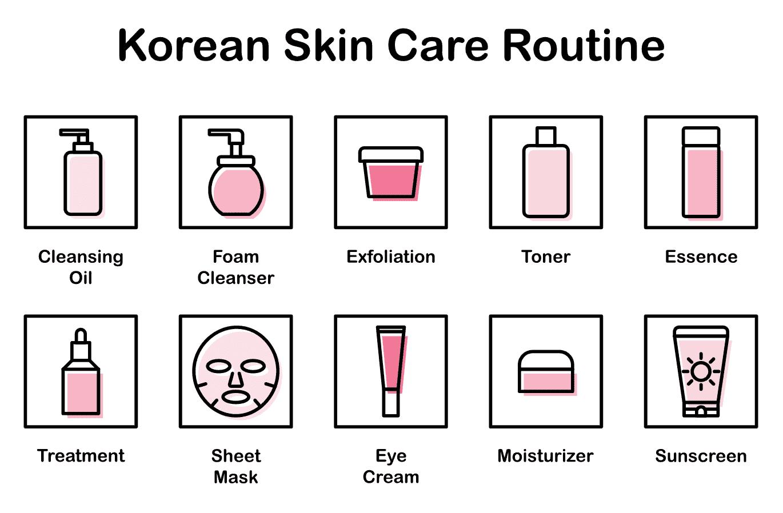 korean skincare routine