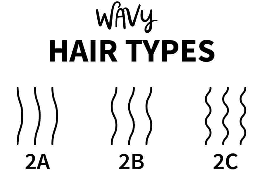 Wavy hair types 2a, 2b and 2c.    Best Curl Enhancer for Wavy Hair